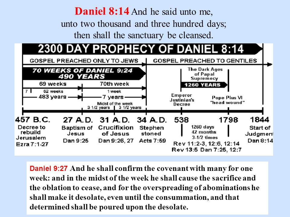 Daniel 8:14 And he said unto me,