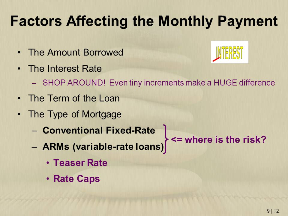 Factors Affecting the Monthly Payment
