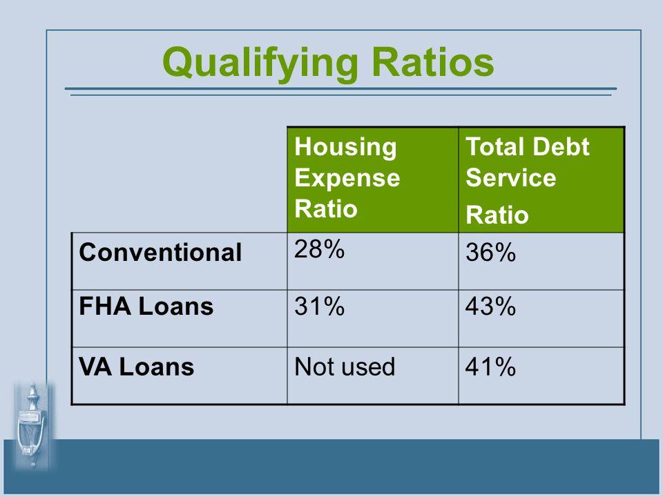 Qualifying Ratios Housing Expense Ratio Total Debt Service Ratio