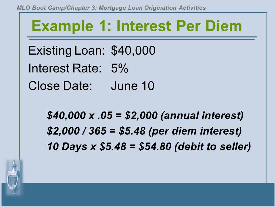 Example 1: Interest Per Diem
