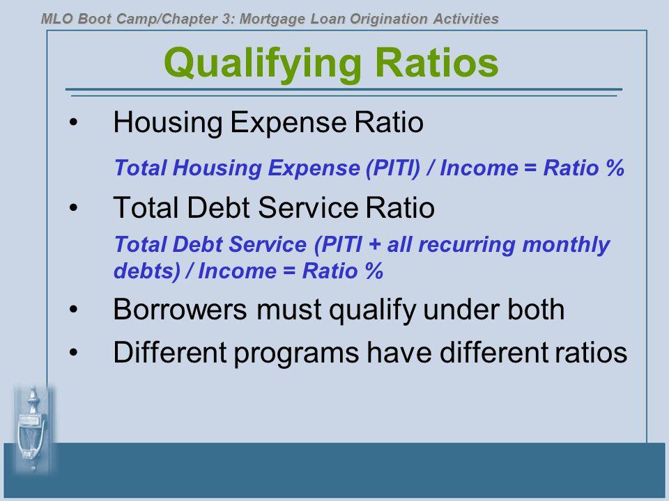 Qualifying Ratios Housing Expense Ratio