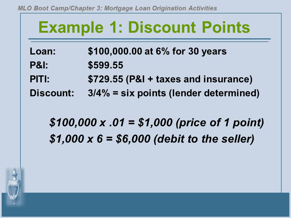 Example 1: Discount Points