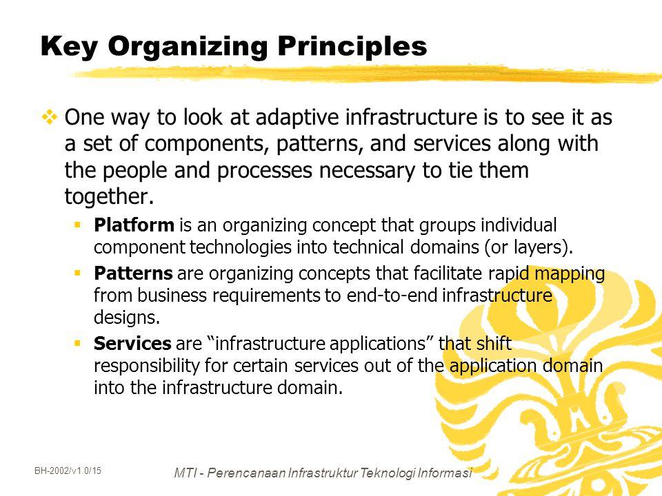 Key Organizing Principles