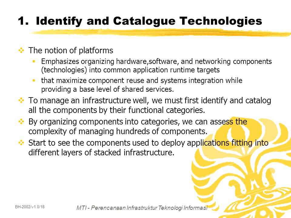 Identify and Catalogue Technologies