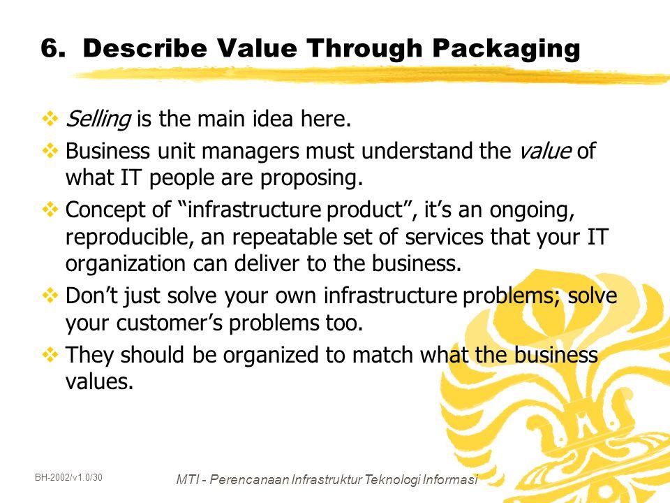 Describe Value Through Packaging
