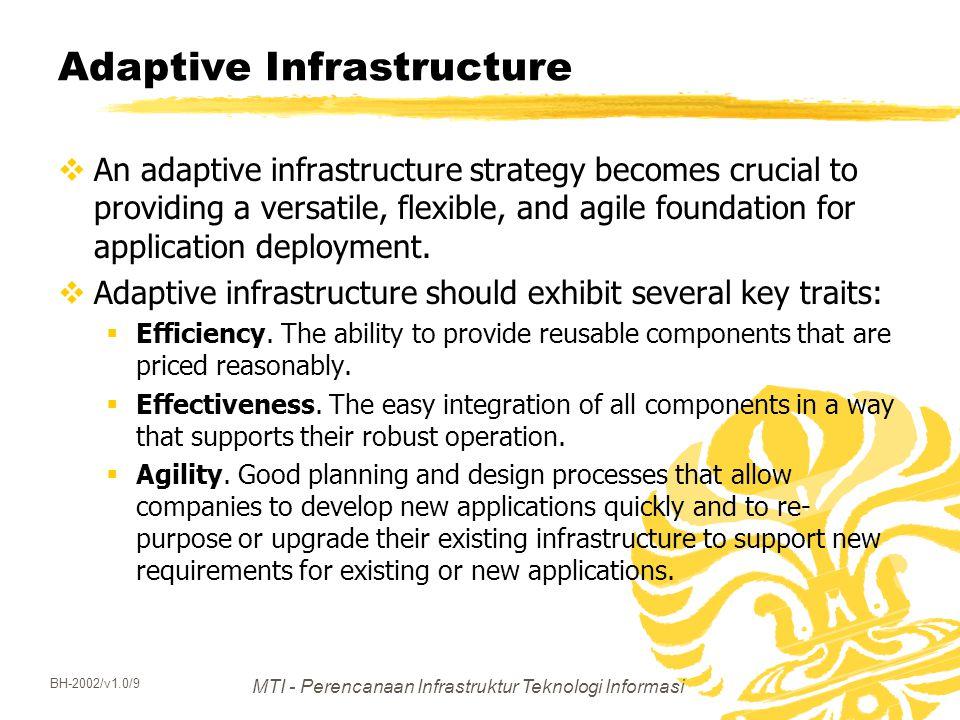 Adaptive Infrastructure