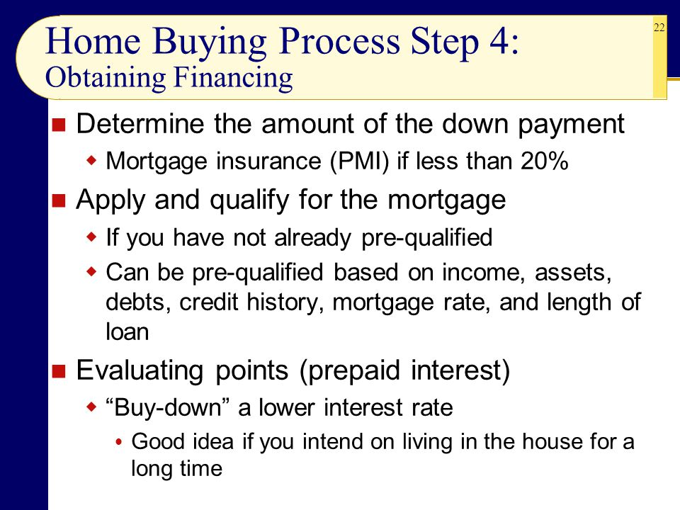 Home Buying Process Step 4: Obtaining Financing