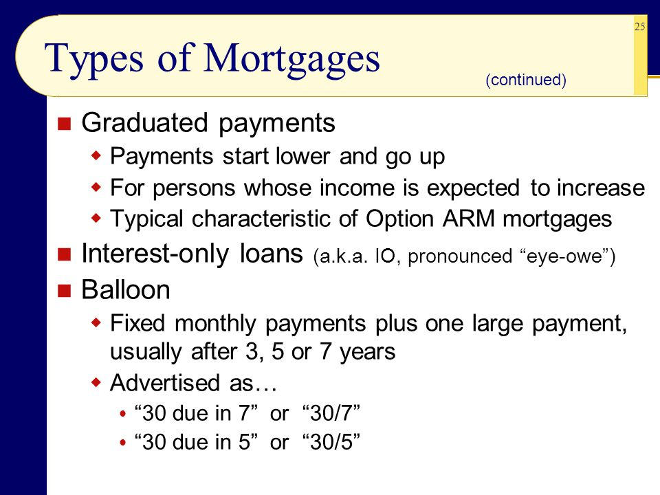 Types of Mortgages Graduated payments
