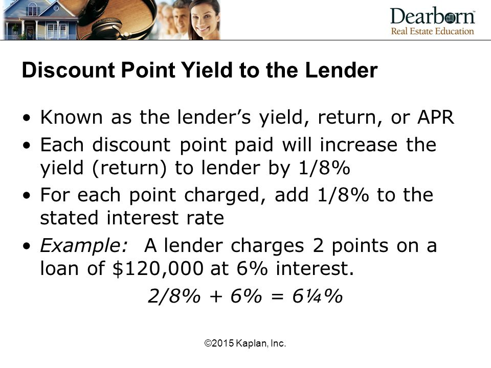 Discount Point Yield to the Lender