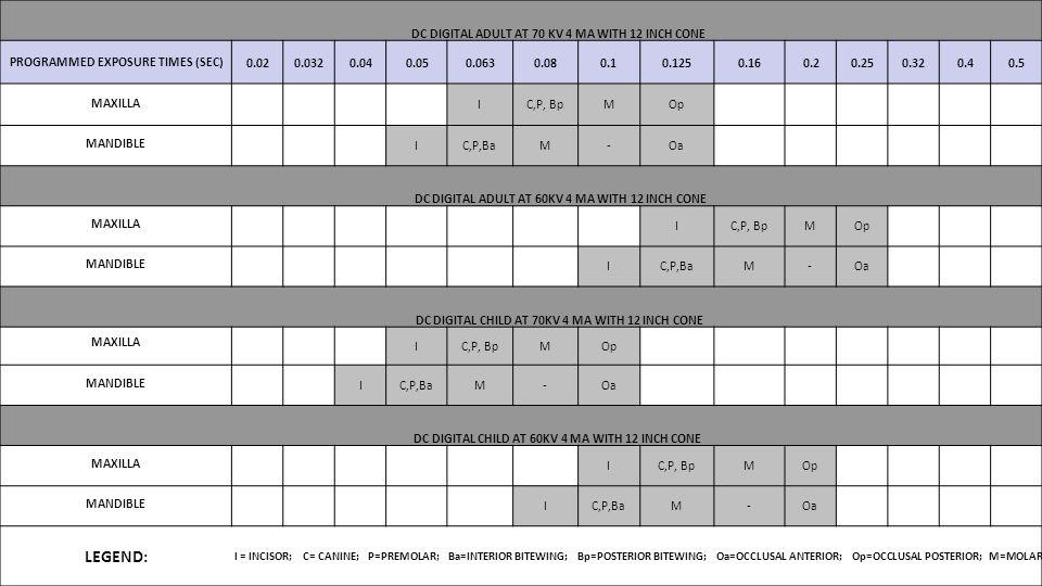 LEGEND: PROGRAMMED EXPOSURE TIMES (SEC) 0.02 0.032 0.04 0.05 0.063