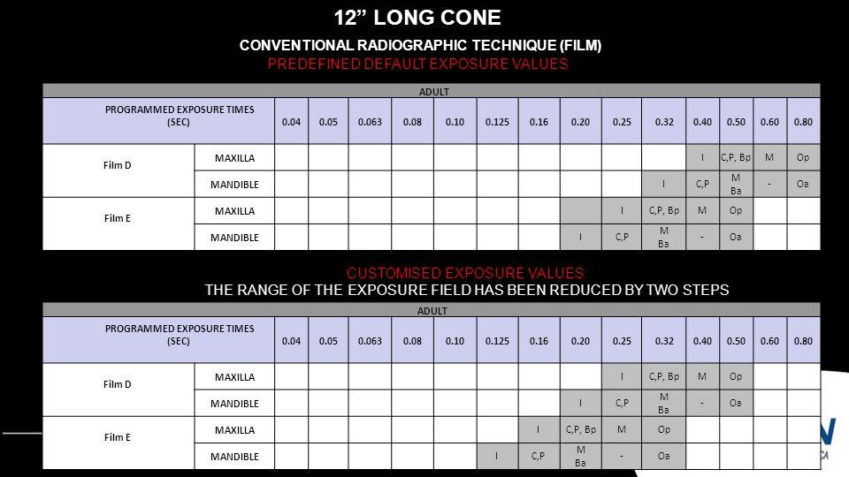 CONVENTIONAL RADIOGRAPHIC TECHNIQUE (FILM)