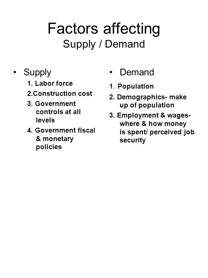 Factors affecting Supply / Demand