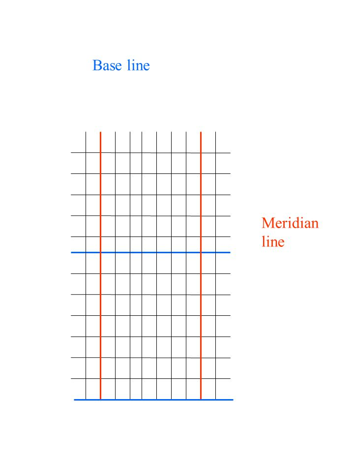 Base line Meridian line