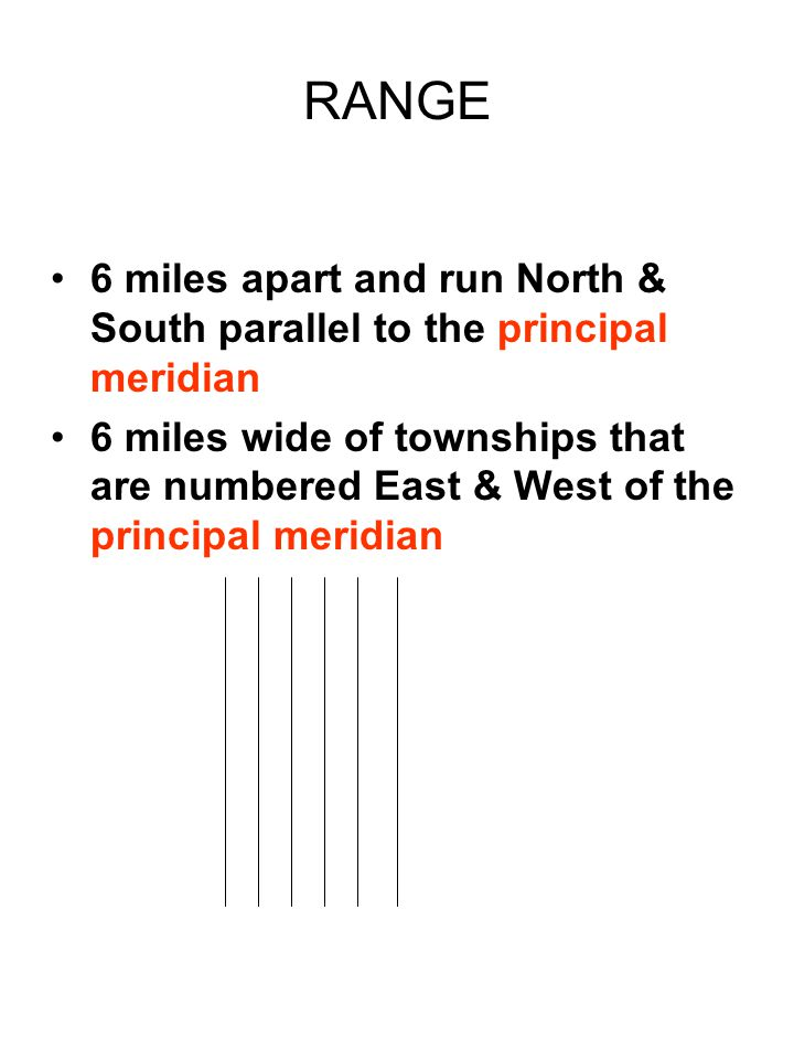 RANGE 6 miles apart and run North & South parallel to the principal meridian.