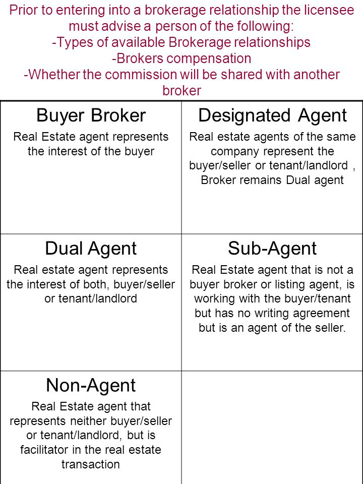 Real Estate agent represents the interest of the buyer