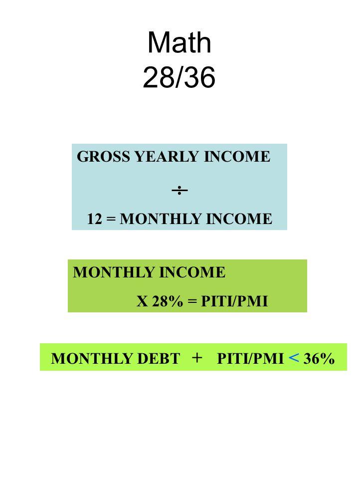 MONTHLY DEBT + PITI/PMI < 36%