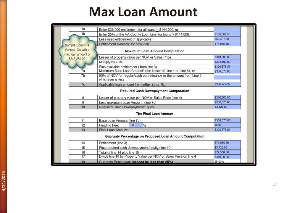 Max Loan Amount 4/12/2017