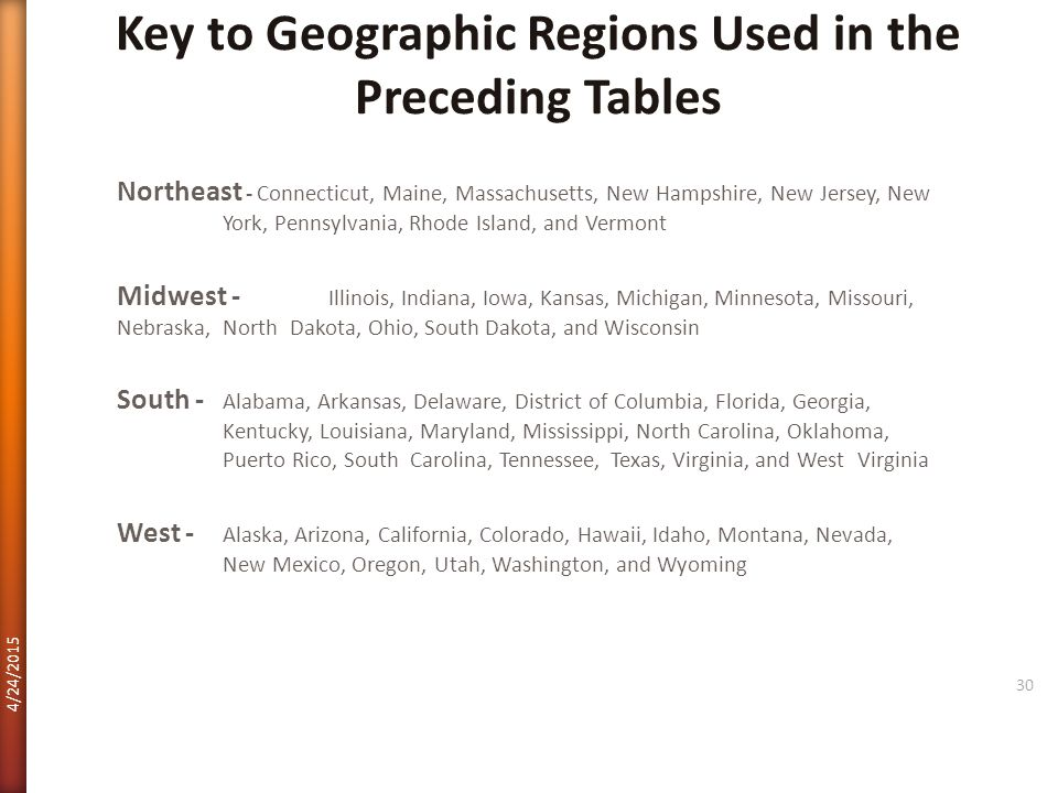 Key to Geographic Regions Used in the Preceding Tables