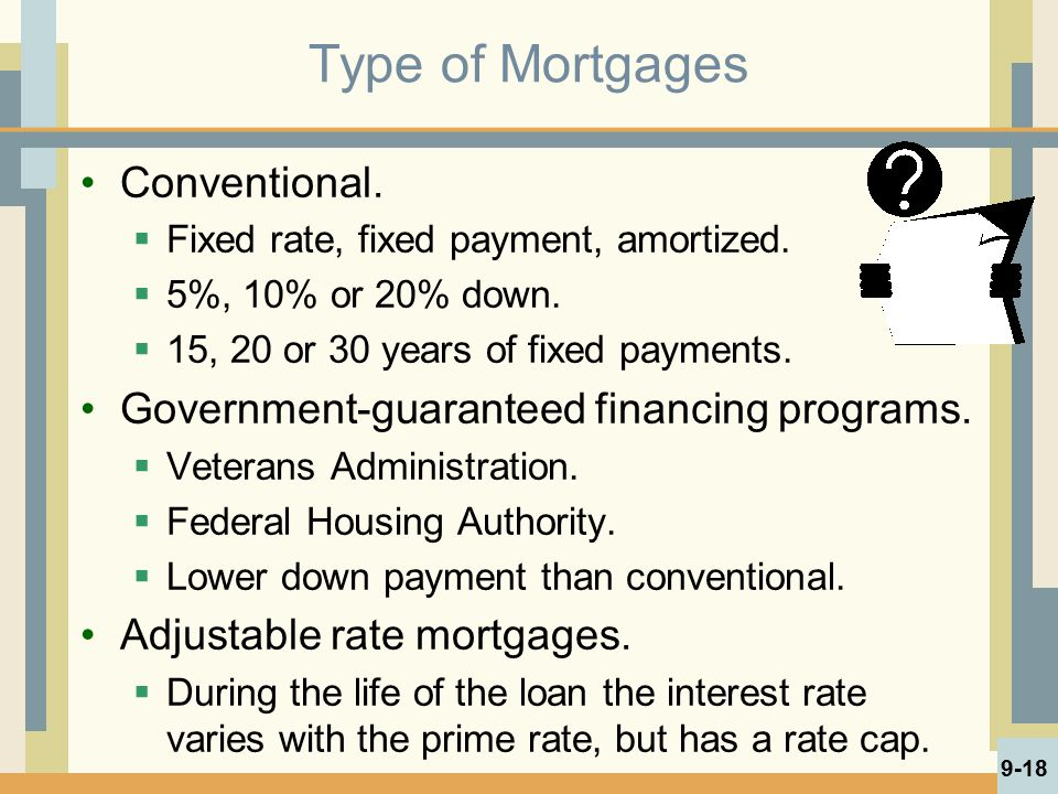 Type of Mortgages Conventional.