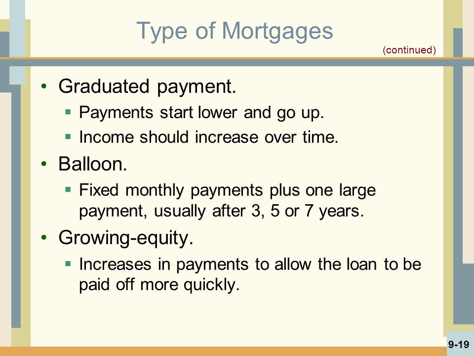 Type of Mortgages Graduated payment. Balloon. Growing-equity.