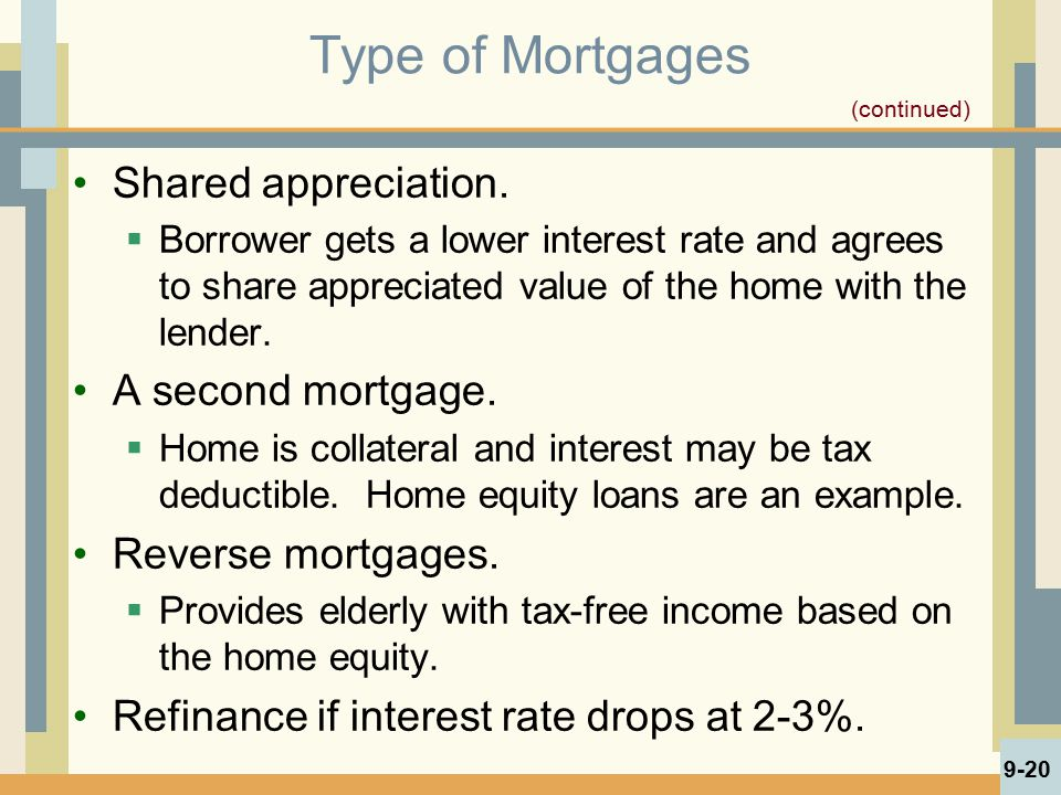 Type of Mortgages Shared appreciation. A second mortgage.