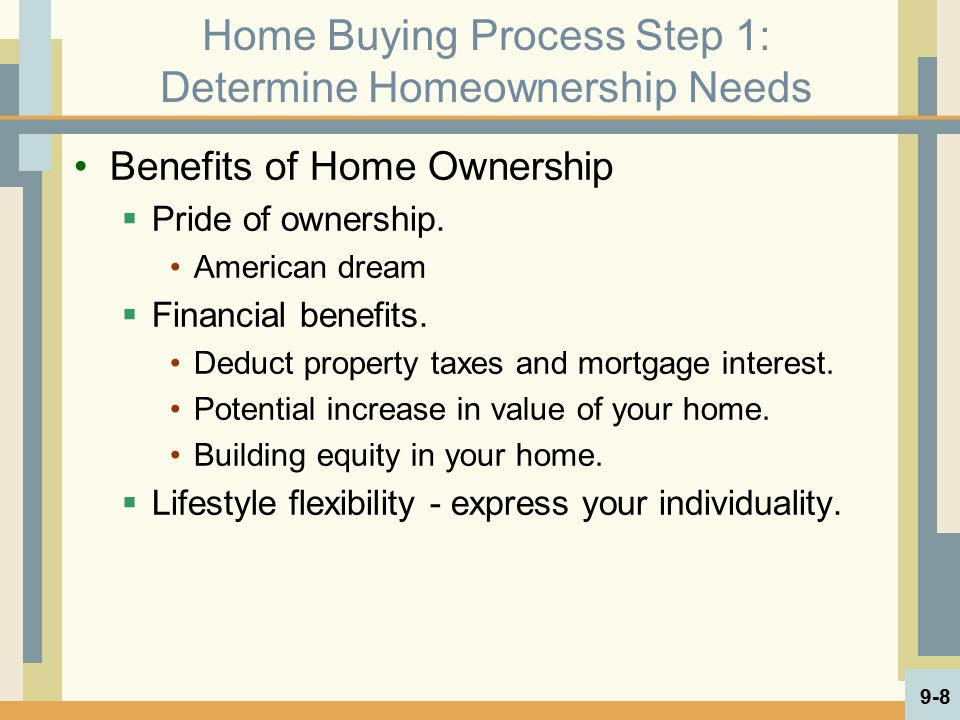 Home Buying Process Step 1: Determine Homeownership Needs