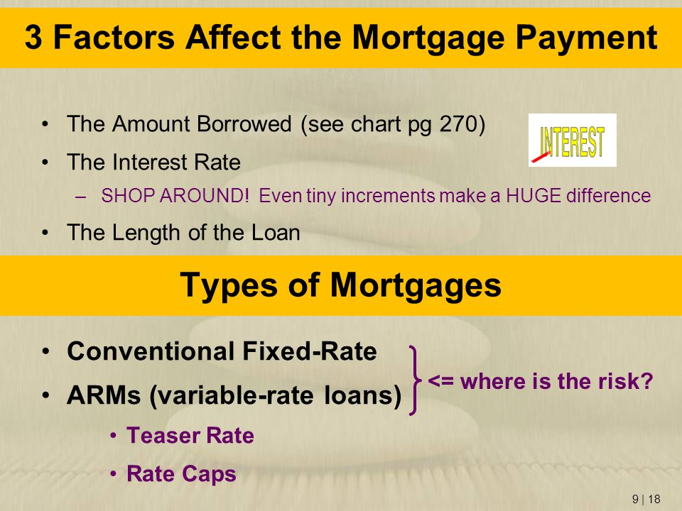 3 Factors Affect the Mortgage Payment