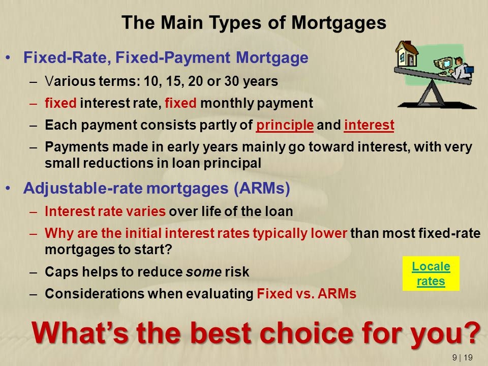 The Main Types of Mortgages What's the best choice for you
