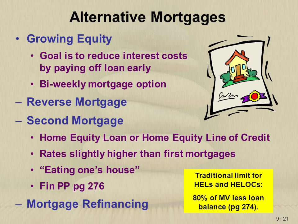 Alternative Mortgages