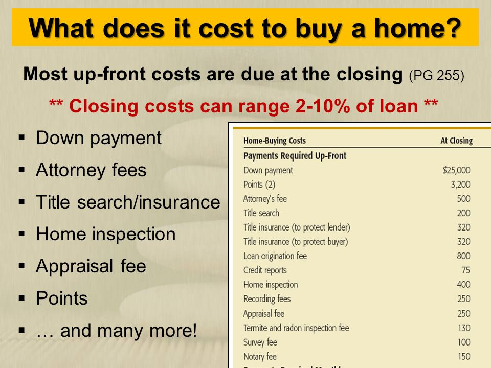 What does it cost to buy a home