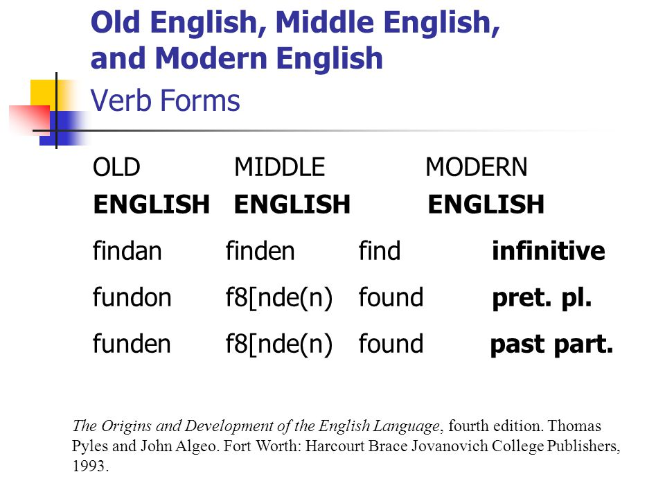 Old English, Middle English, and Modern English Verb Forms