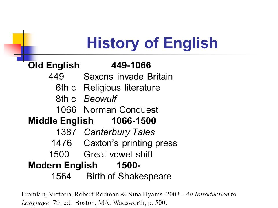 History of English Old English 449-1066 449 Saxons invade Britain