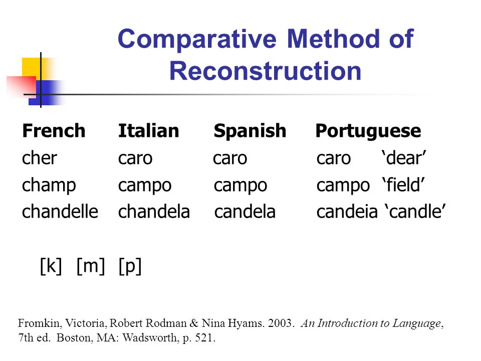 Comparative Method of Reconstruction