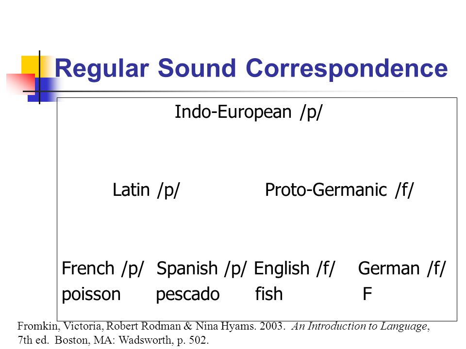 Regular Sound Correspondence
