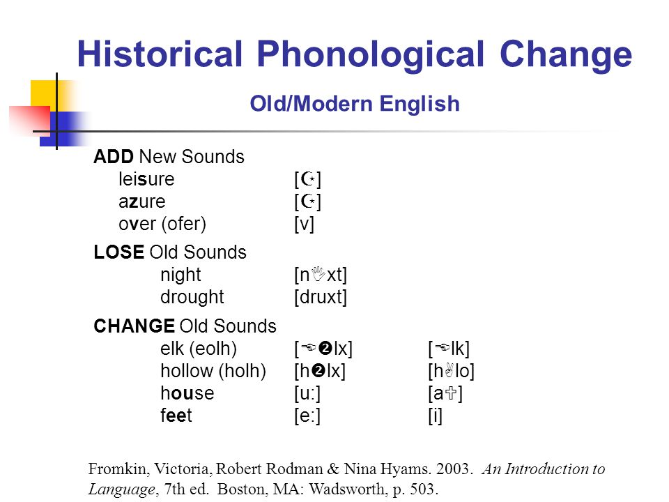 Historical Phonological Change Old/Modern English