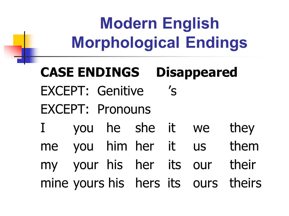Modern English Morphological Endings