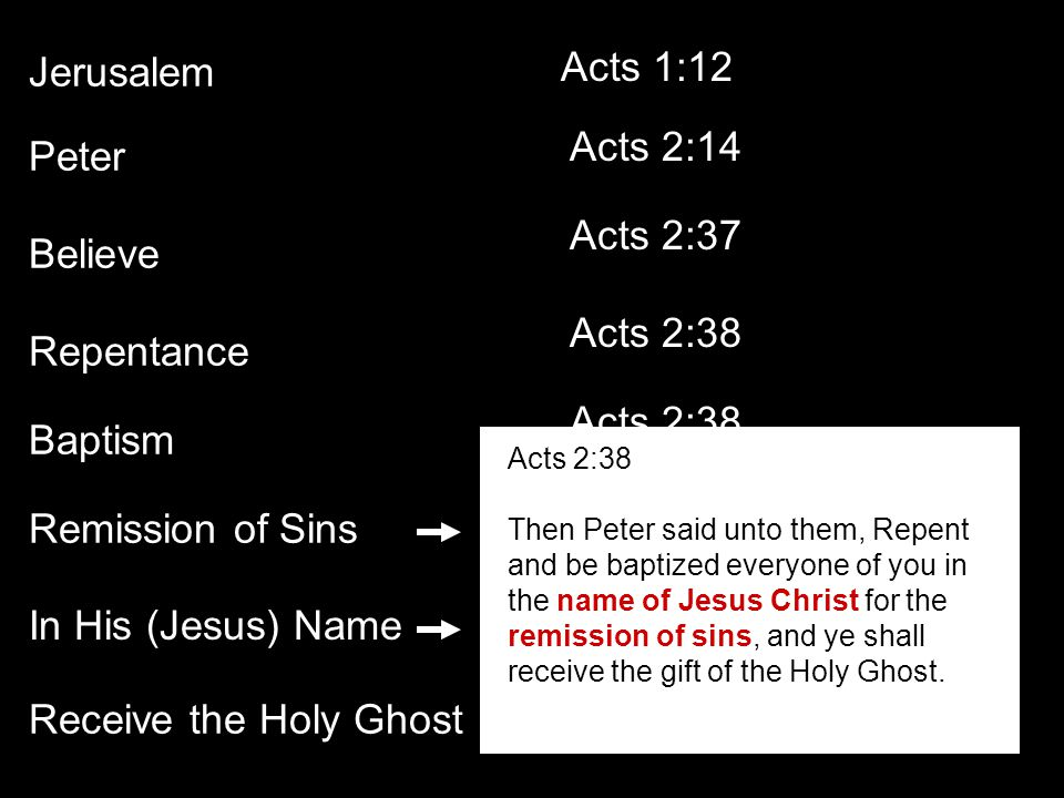 Jerusalem Acts 1:12 Acts 2:14 Peter Acts 2:37 Believe Acts 2:38