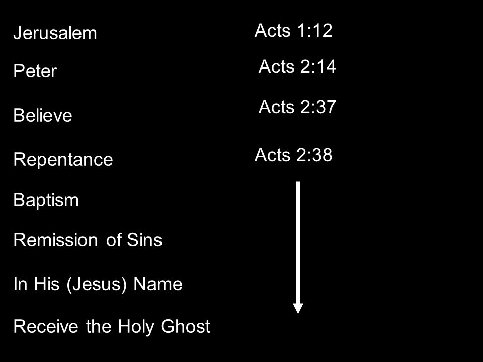 Jerusalem Acts 1:12. Peter. Acts 2:14. Acts 2:37. Believe. Repentance. Acts 2:38. Baptism. Remission of Sins.