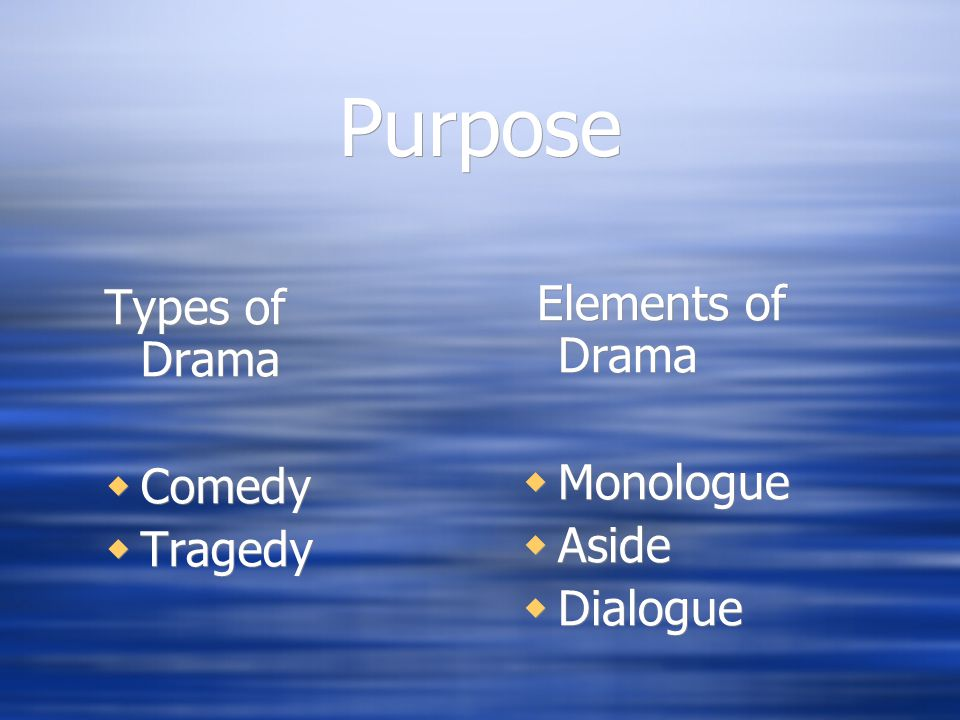 Purpose Elements of Drama Types of Drama Monologue Comedy Aside