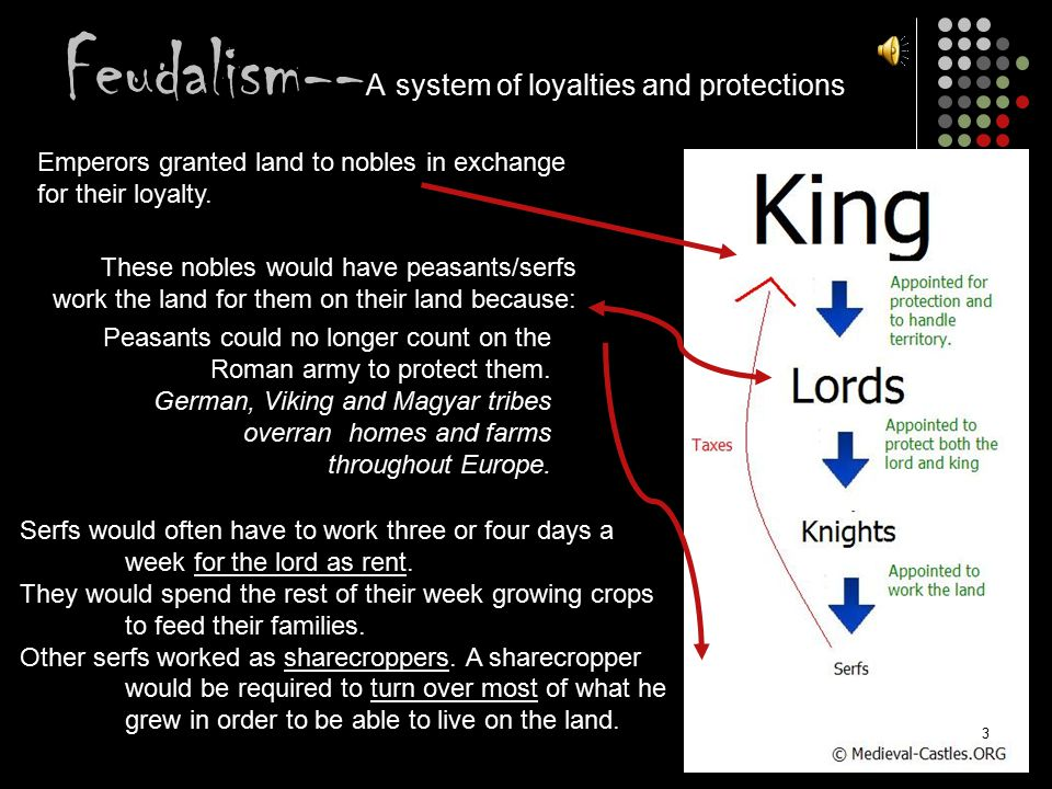 Feudalism--A system of loyalties and protections