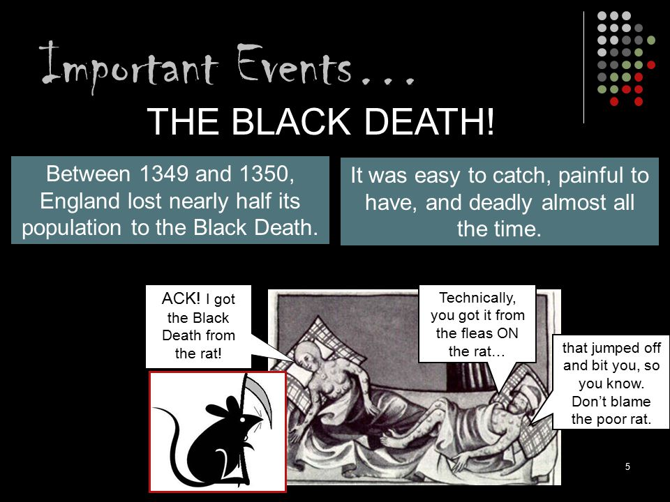 Important Events… THE BLACK DEATH!