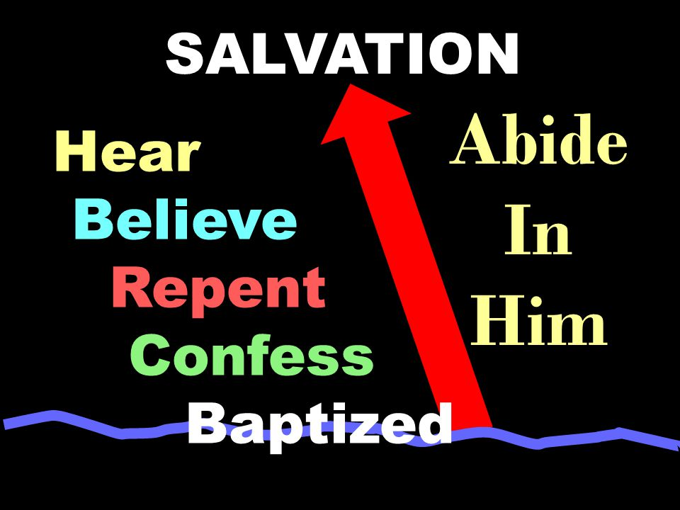 SALVATION Abide In Him Hear Believe Repent Confess Baptized