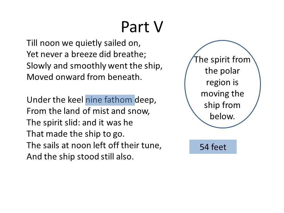 The spirit from the polar region is moving the ship from below.