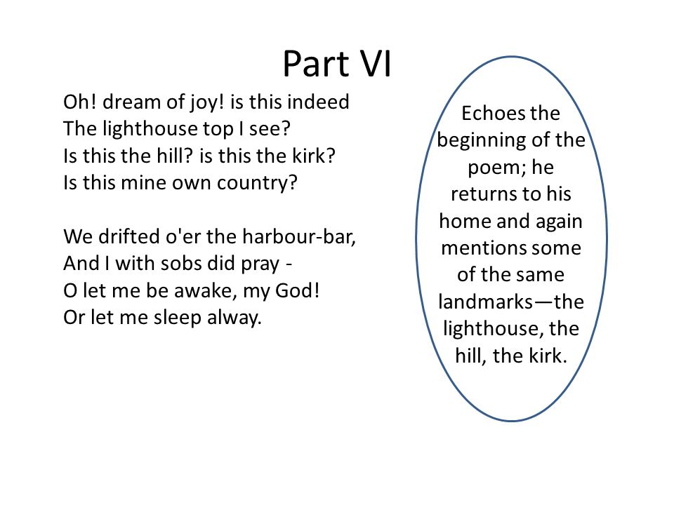 Part VI Echoes the beginning of the poem; he returns to his home and again mentions some of the same landmarks—the lighthouse, the hill, the kirk.