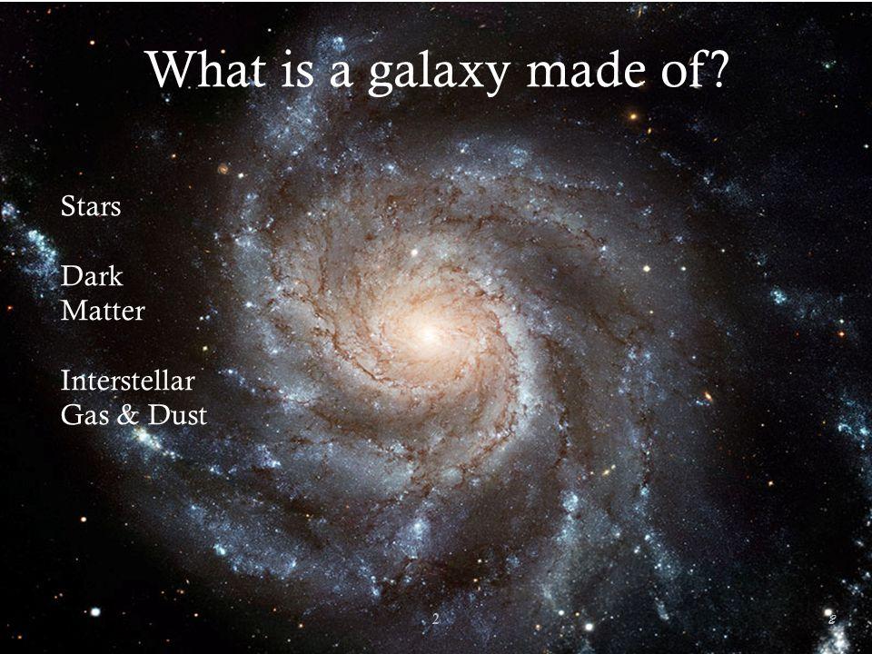 What is a galaxy made of Stars Dark Matter Interstellar Gas & Dust 2