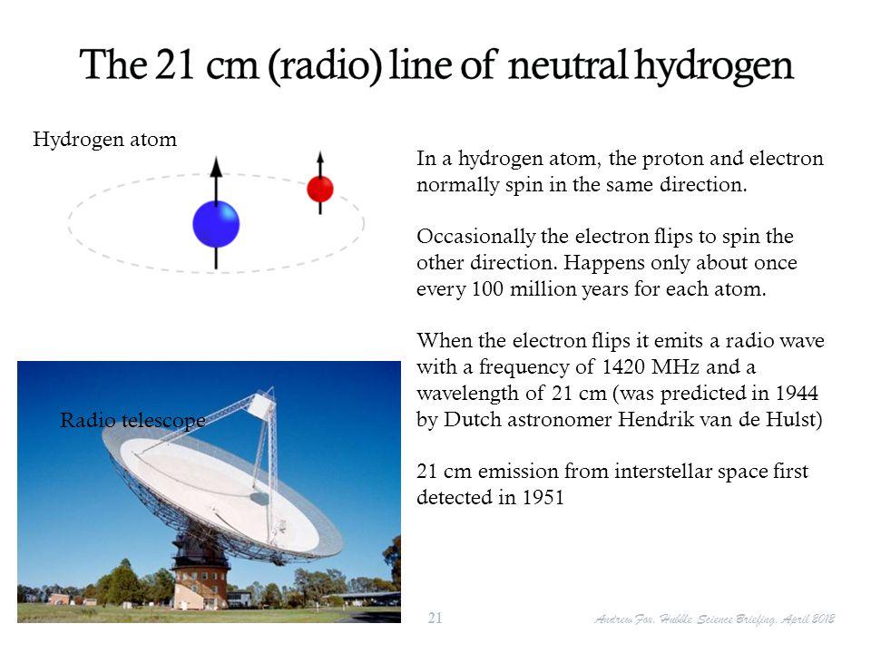 The 21 cm (radio) line of neutral hydrogen