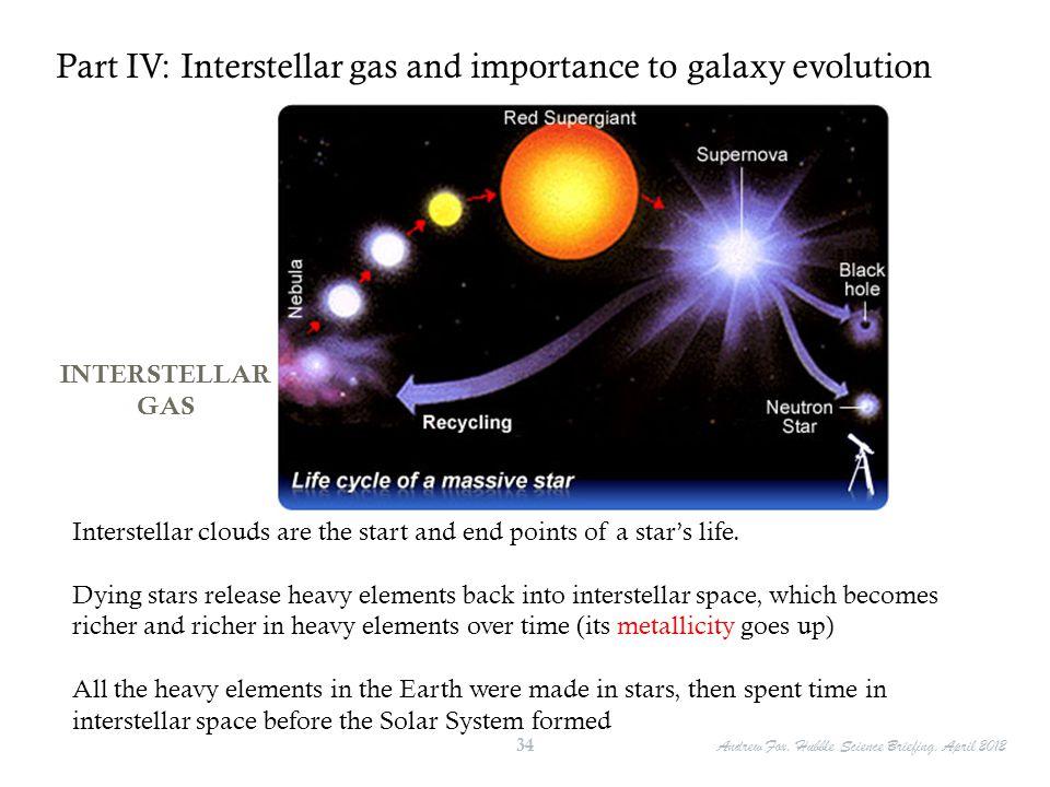 Part IV: Interstellar gas and importance to galaxy evolution