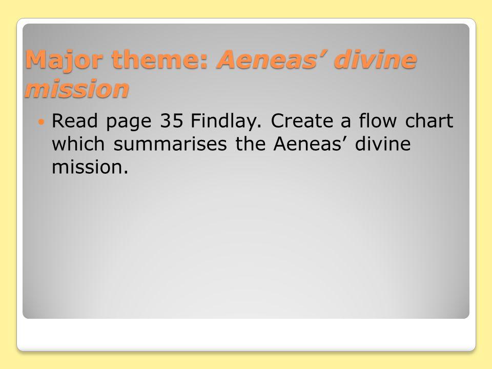 Major theme: Aeneas' divine mission