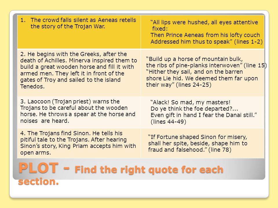 PLOT - Find the right quote for each section.