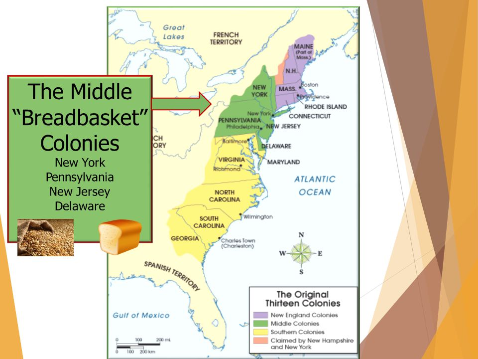 The Middle Breadbasket Colonies